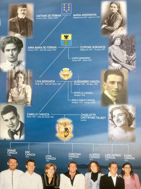Familia Ferrari